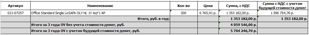 MSOfficeStandardOpenValue