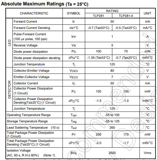 Максимальные параметры оптосборки TLP281-4